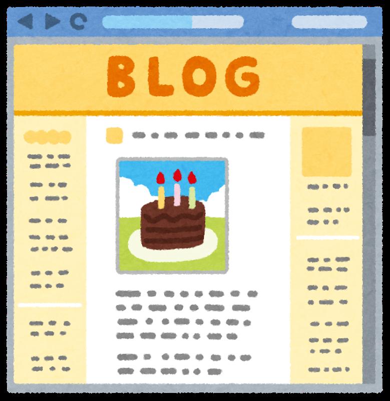 マインドマップとアウトライナーでブログ記事作成が捗る