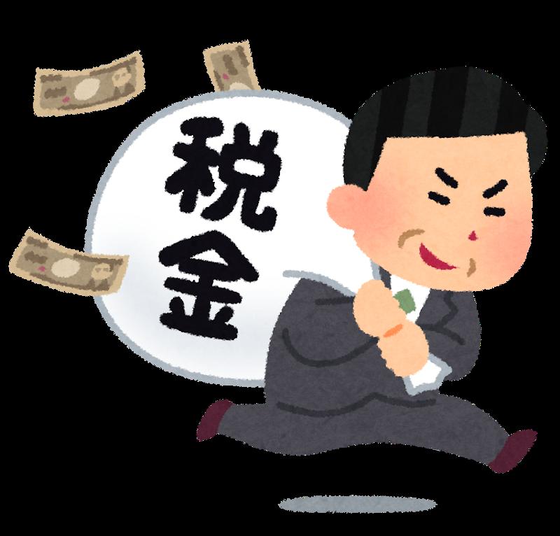 株式の配当金を確定申告して税金の還付を受ける方法