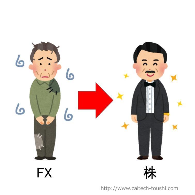 FXで損する人、株で得する人